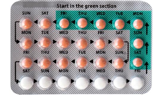 قرص های ضد بارداری چقدر موثر است؟ عوارض و فواید آن چه چیزهای می تواند باشد؟